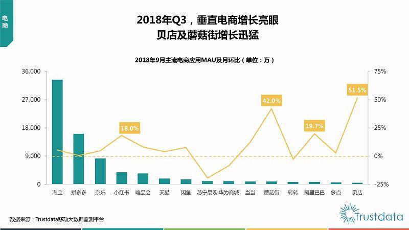 2018年Q3中国移动互联网行业发展分析报告-终稿_26
