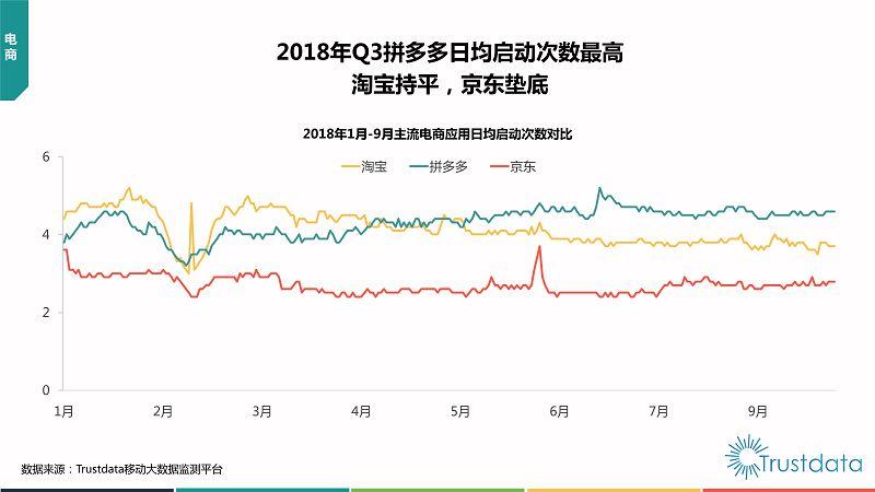 2018年Q3中国移动互联网行业发展分析报告-终稿_27