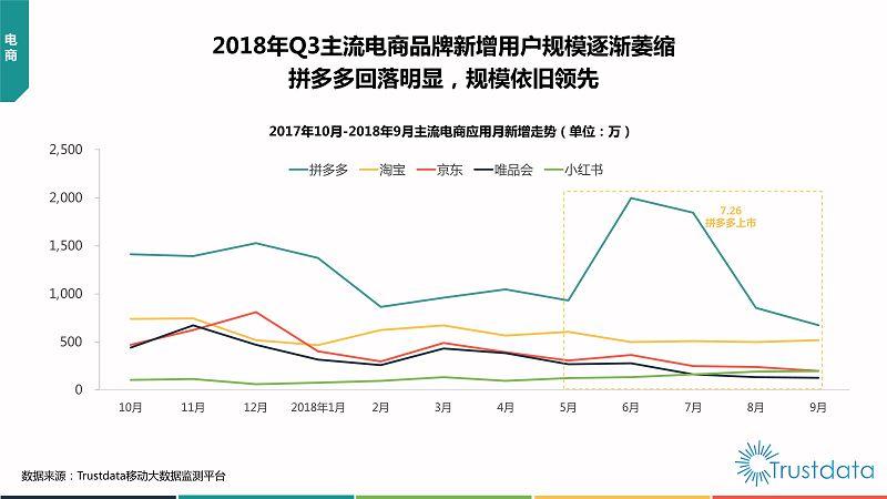 2018年Q3中国移动互联网行业发展分析报告-终稿_28