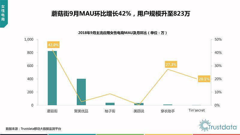 2018年Q3中国移动互联网行业发展分析报告-终稿_29