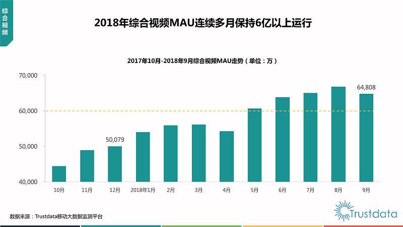 2018年Q3中国移动互联网行业发展分析报告-终稿_31