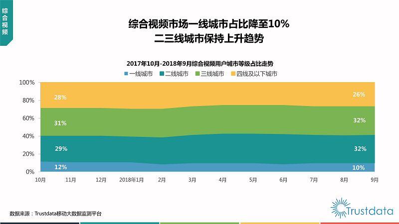 2018年Q3中国移动互联网行业发展分析报告-终稿_33
