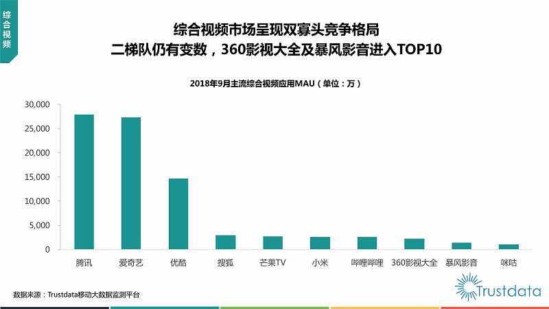 2018年Q3中国移动互联网行业发展分析报告-终稿_34