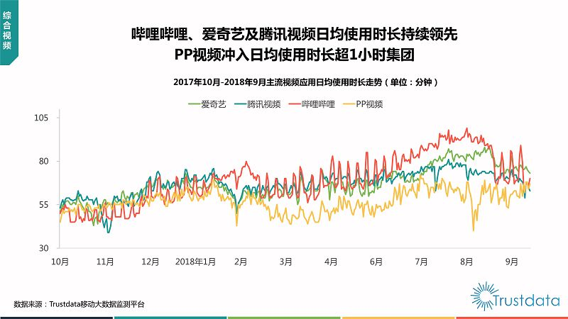 2018年Q3中国移动互联网行业发展分析报告-终稿_35