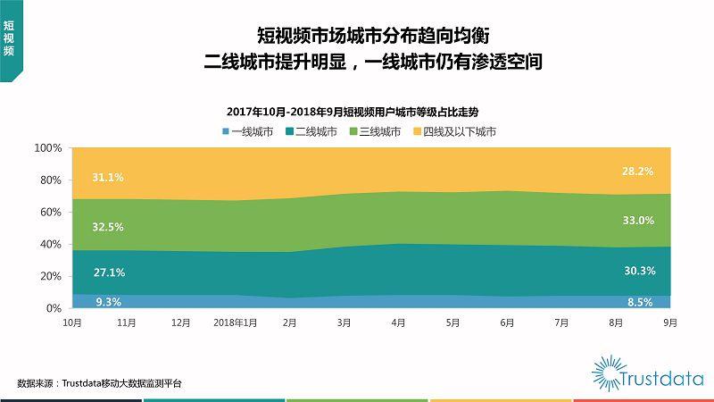 2018年Q3中国移动互联网行业发展分析报告-终稿_37