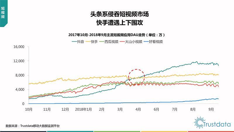 2018年Q3中国移动互联网行业发展分析报告-终稿_39