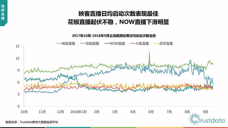 2018年Q3中国移动互联网行业发展分析报告-终稿_41