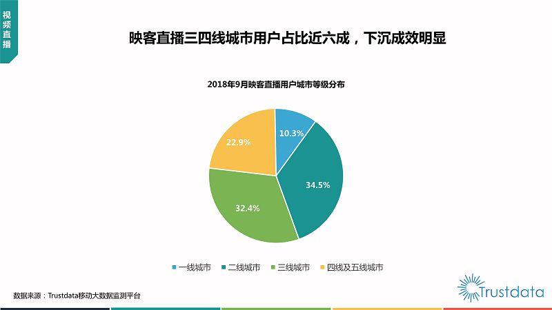 2018年Q3中国移动互联网行业发展分析报告-终稿_42