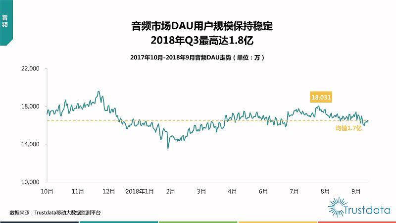 2018年Q3中国移动互联网行业发展分析报告-终稿_43