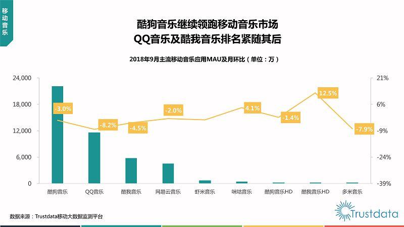 2018年Q3中国移动互联网行业发展分析报告-终稿_44