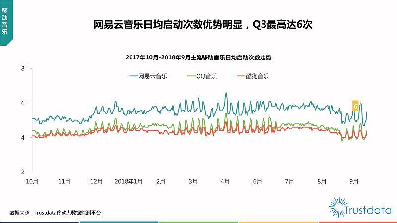2018年Q3中国移动互联网行业发展分析报告-终稿_45