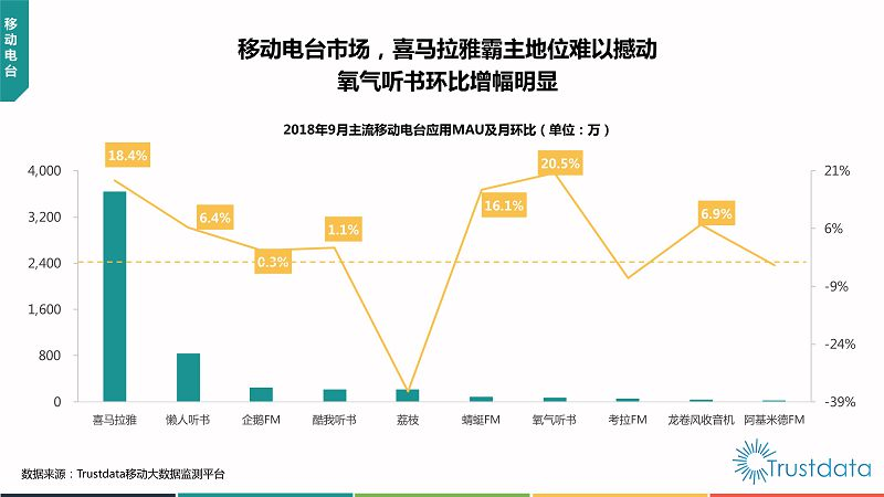 2018年Q3中国移动互联网行业发展分析报告-终稿_46