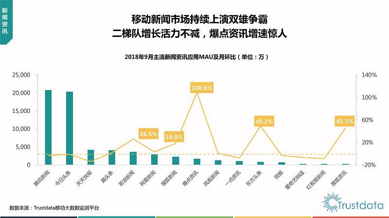 2018年Q3中国移动互联网行业发展分析报告-终稿_47