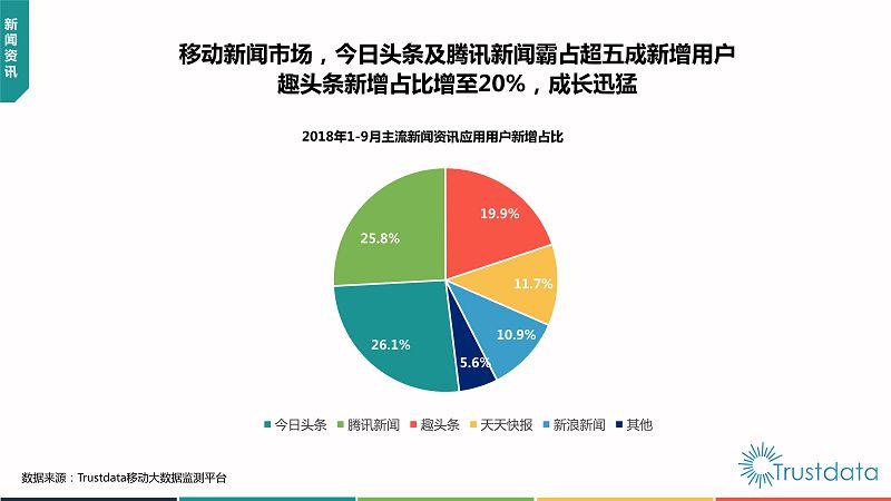 2018年Q3中国移动互联网行业发展分析报告-终稿_49