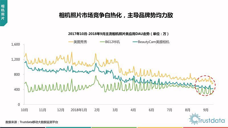 2018年Q3中国移动互联网行业发展分析报告-终稿_50