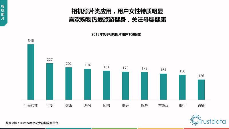 2018年Q3中国移动互联网行业发展分析报告-终稿_51