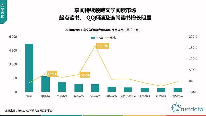 2018年Q3中国移动互联网行业发展分析报告-终稿_52