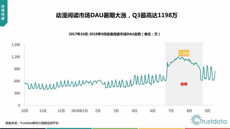 2018年Q3中国移动互联网行业发展分析报告-终稿_53