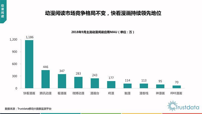 2018年Q3中国移动互联网行业发展分析报告-终稿_54