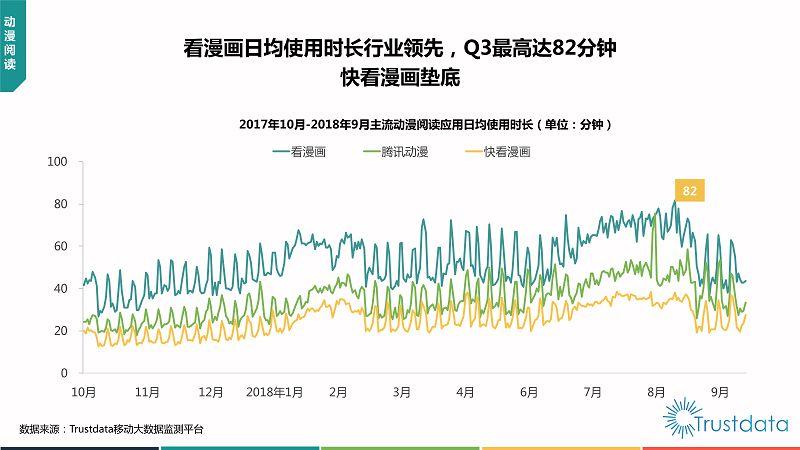 2018年Q3中国移动互联网行业发展分析报告-终稿_55
