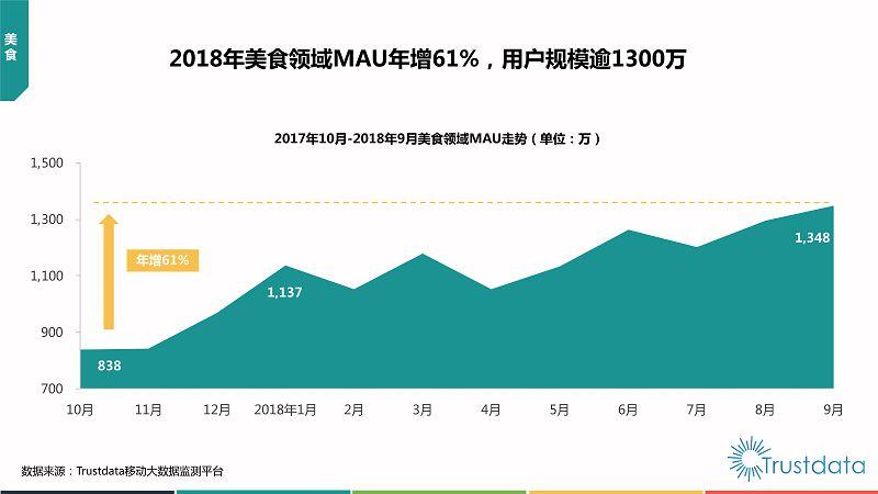 2018年Q3中国移动互联网行业发展分析报告-终稿_56