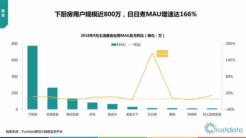 2018年Q3中国移动互联网行业发展分析报告-终稿_57