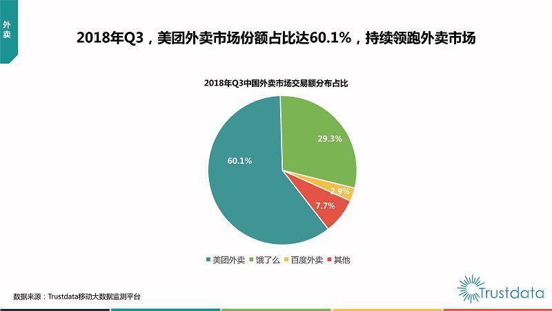 2018年Q3中国移动互联网行业发展分析报告-终稿_58