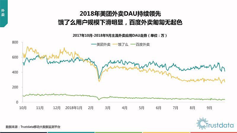 2018年Q3中国移动互联网行业发展分析报告-终稿_59
