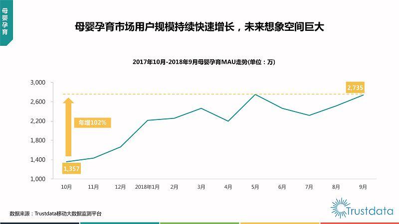 2018年Q3中国移动互联网行业发展分析报告-终稿_61