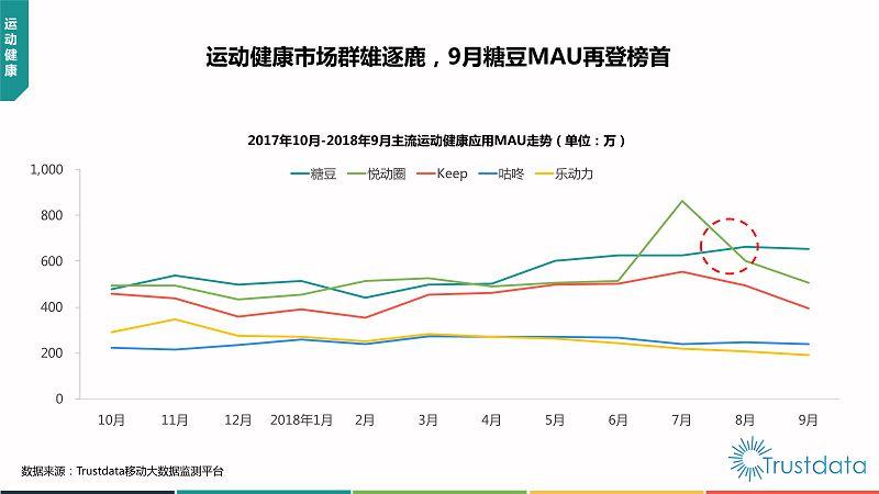 2018年Q3中国移动互联网行业发展分析报告-终稿_63