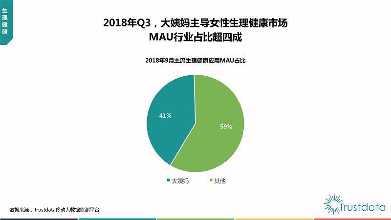 2018年Q3中国移动互联网行业发展分析报告-终稿_64