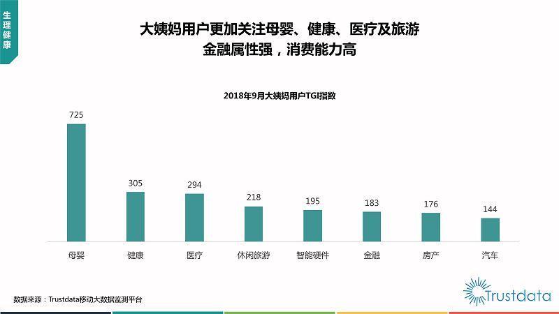 2018年Q3中国移动互联网行业发展分析报告-终稿_66