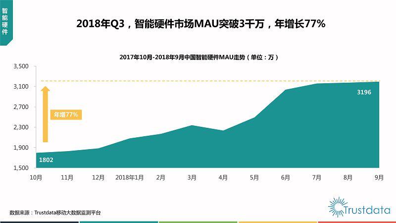 2018年Q3中国移动互联网行业发展分析报告-终稿_67