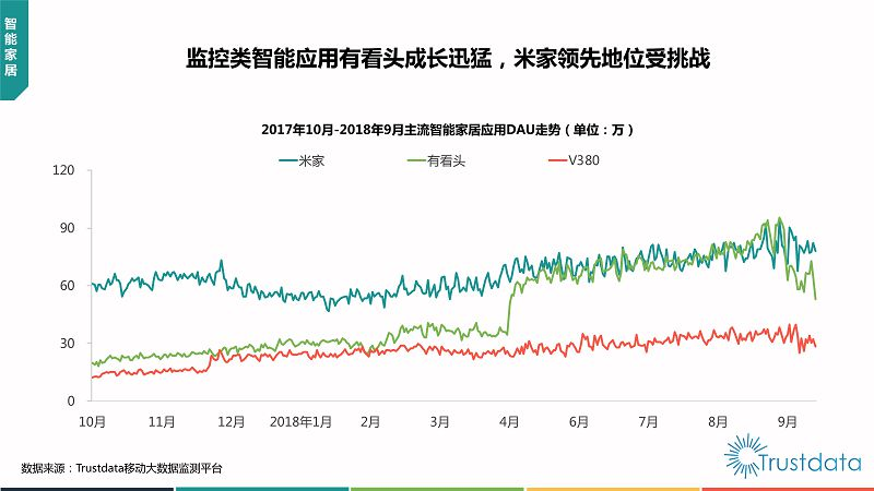 2018年Q3中国移动互联网行业发展分析报告-终稿_68