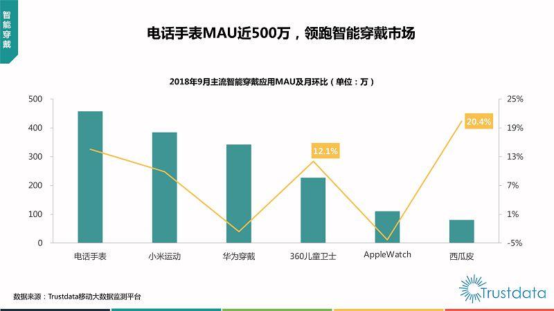2018年Q3中国移动互联网行业发展分析报告-终稿_69