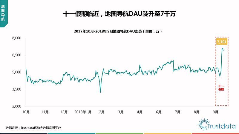 2018年Q3中国移动互联网行业发展分析报告-终稿_70