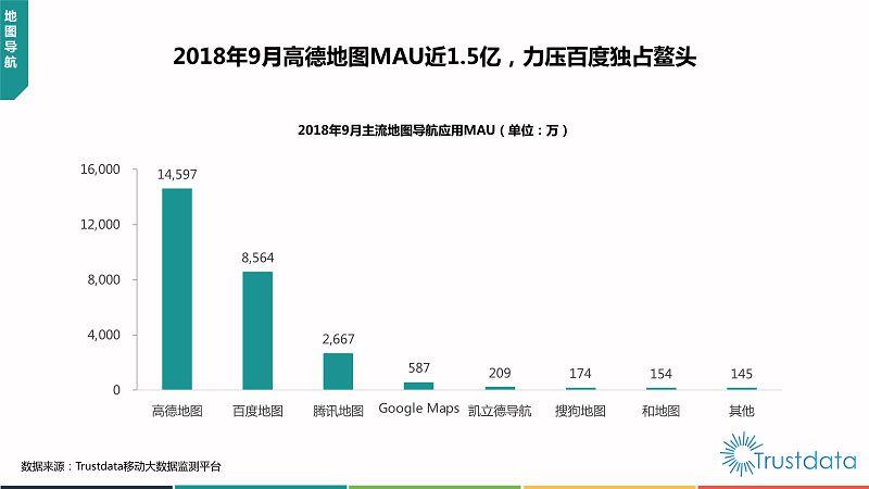 2018年Q3中国移动互联网行业发展分析报告-终稿_71