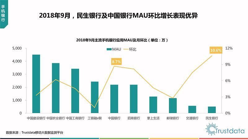 2018年Q3中国移动互联网行业发展分析报告-终稿_73