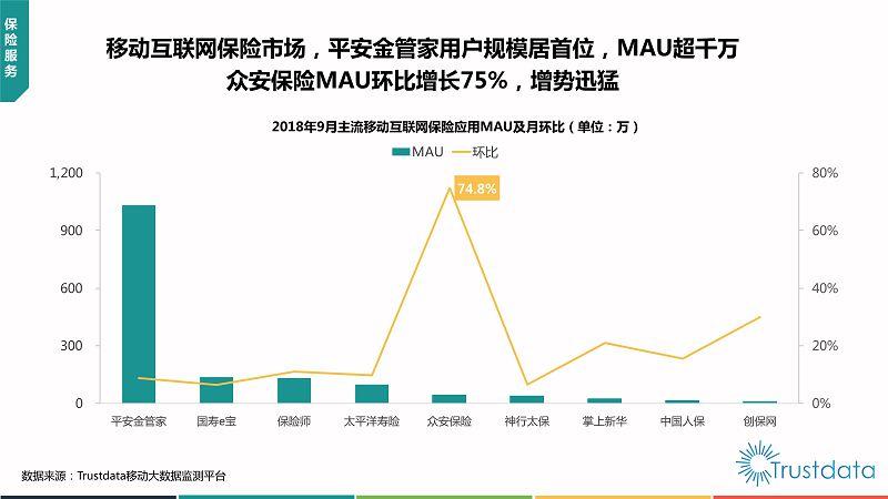 2018年Q3中国移动互联网行业发展分析报告-终稿_74