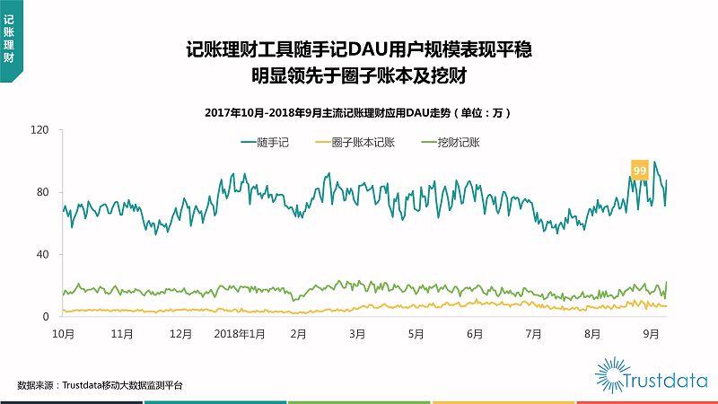 2018年Q3中国移动互联网行业发展分析报告-终稿_75