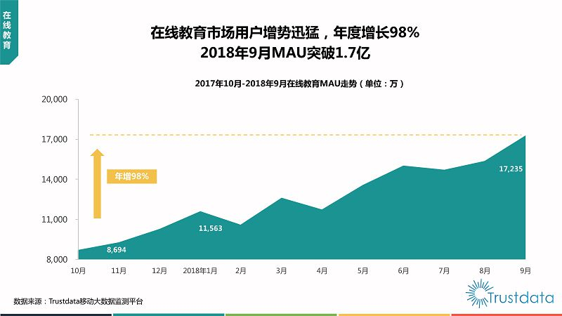 2018年Q3中国移动互联网行业发展分析报告-终稿_76