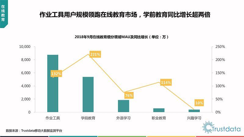 2018年Q3中国移动互联网行业发展分析报告-终稿_77