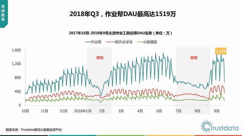 2018年Q3中国移动互联网行业发展分析报告-终稿_78