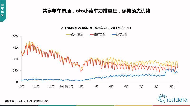 2018年Q3中国移动互联网行业发展分析报告-终稿_79