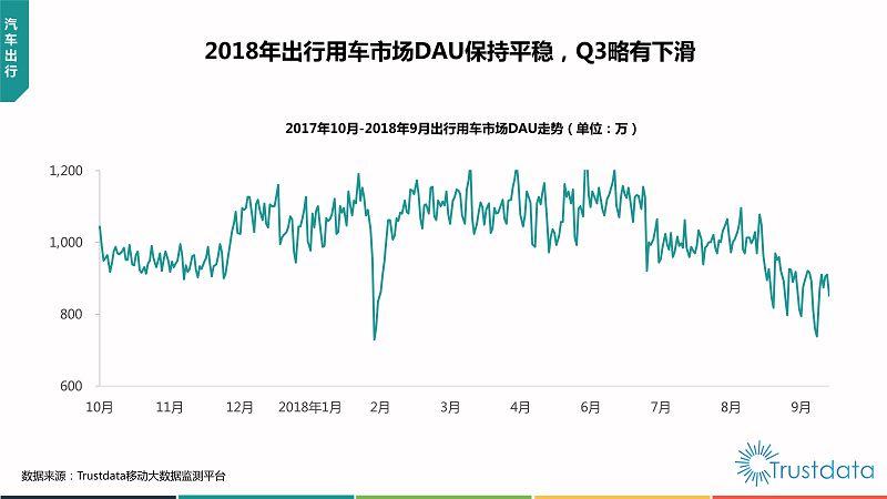 2018年Q3中国移动互联网行业发展分析报告-终稿_80