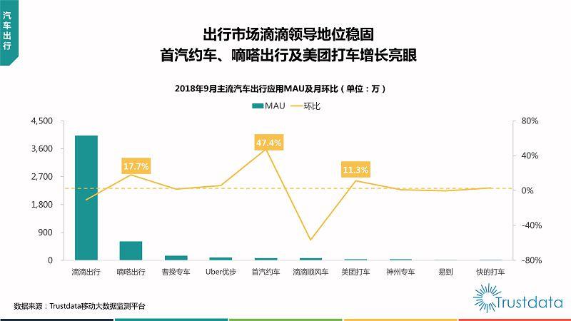 2018年Q3中国移动互联网行业发展分析报告-终稿_81