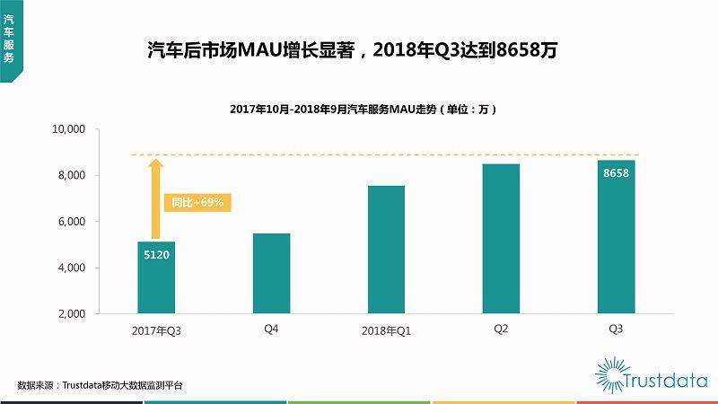 2018年Q3中国移动互联网行业发展分析报告-终稿_82