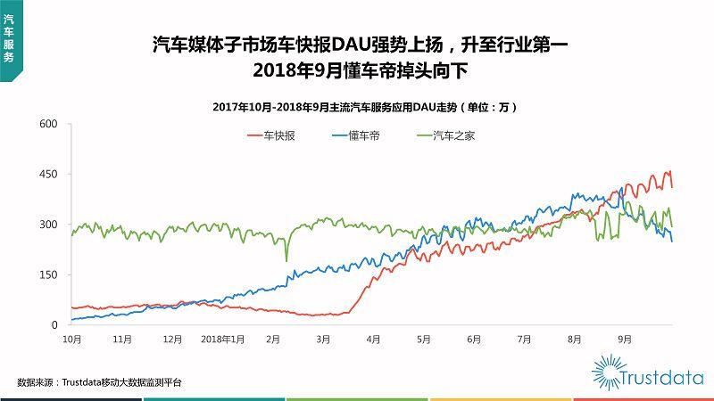 2018年Q3中国移动互联网行业发展分析报告-终稿_83