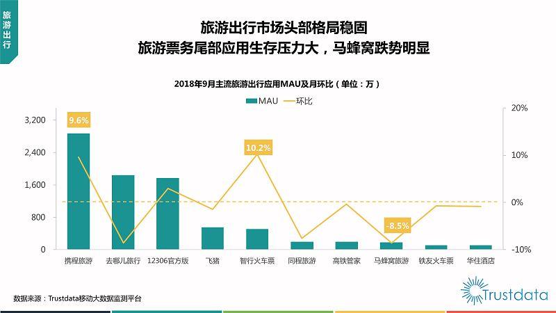 2018年Q3中国移动互联网行业发展分析报告-终稿_84