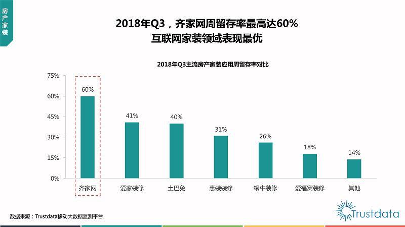 2018年Q3中国移动互联网行业发展分析报告-终稿_85